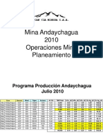 Mina Andaychagua