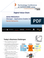 Digital Value Chain