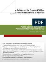 Public Opinion on Proposed Kelantan Hudud Law