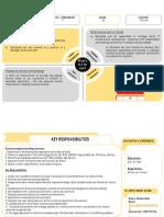 Deputy Manager - Web Application Developer