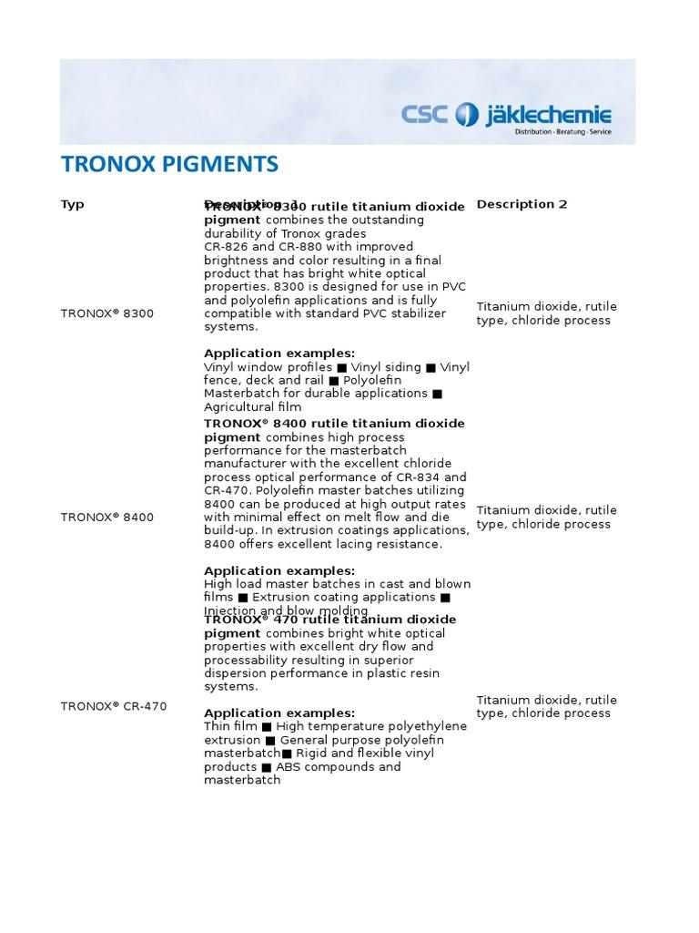 Tronox LP Eng Gesichert   Titanium Dioxide   Polyvinyl Chloride