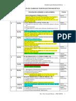 Planificacion Clases TEM IIT2017 16octubre