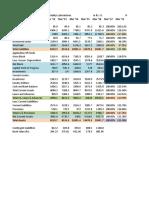 Balance Sheet Analysis Class