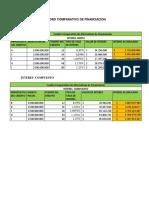Cuadro Comparativo de Financiacion_ Dayana ..