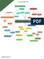 GoConqr - Cambio Social, Globalización y Desarrollo