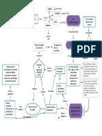 Diagram.inform.omar Marcano