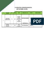 lista de escuelas para monitorear 11112017a.xlsx