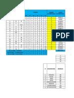 Examen de Planificación y Control de Obras Maykol Jhoel