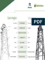 Infografia EastAnglia Jackets
