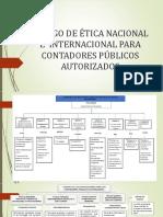 Código de Ética Nacional e Internacional Para Contadores