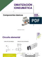 electroneumtica componentesbsicos