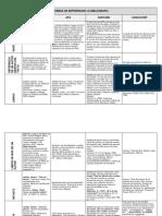 Formas de Referenciar La Bibliografia