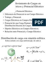 03_Potencial1