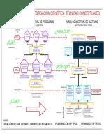 PDF-tecnicas Conceptuales de Ausentismo de Clases de Alumnos de Secundaria