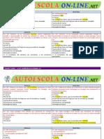 Resumo – Novos Valores de Multas (Lei 12.971).pdf
