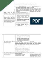 Alternatif Solusi Dan Perbaikan Permasalahan Aplikasi SIMAK 16.1