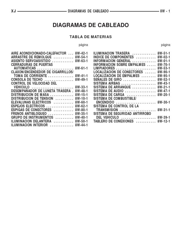 341 Manual Tecnico Cableado Jeep Cherokee Pdf