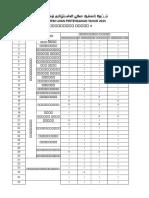 analisis item bt.xls
