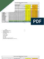 evaluasi tenaga 2017.xlsx