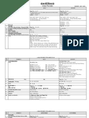CBSE syllabus for KG class pdf | Test (Assessment) | Nature