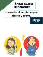 Clases de Dengue