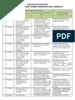 525 Kisi Teknik Komputer dan Jaringan.pdf
