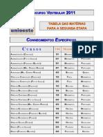 Conhecimentos_Especificos_Vestibular_2011