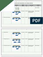 1_WBK_Pelananan_Publik_-_Standar_Pelayanan_(_STR_).pdf