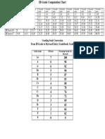 IB Grade Computation Chart (3)
