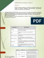 Diapositivas de Geotecnia