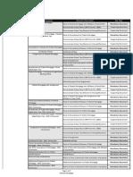 mandoccm.pdf