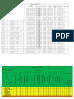 OJT SMS-1 IF-2FES PANNEL ROOM 15.09.2017.xlsx