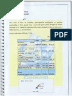(6) Profitability Ratios