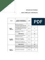 1. Mapa Curricular Mf (1)