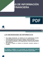 Gz Tema 1a La Informacion Financiera