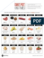 Cooking Time Cheat Sheet