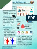 Cartel Dengue1