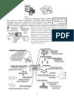 ESQUEMAS MENTALES.pdf