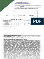 1.Anexo II Cargos Vagas Requisitos Ch Camara Anapolis 2017 Retificado 01 e 02