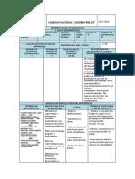Informe  Parcial Asignatura  bloque 1 Segundo E.pdf