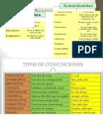 categorías gramaticales invariables
