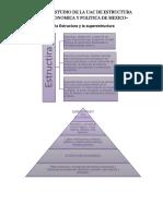 Guia de Estudio de La Uac de Estructura Socioeconomica y Politica de Mexico