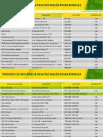 Unidades de Referencia Vacinacao Febre Amarela Alterado5 Baixa 07-03-2017 1488908226