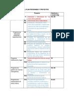 Esquema Básico Del Plan Programas y Proyectos