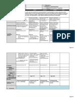 320422992-Week-1-Entrepreneurship-Daily-Lesson-Log-template-Copy.docx