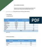Costos de Produccion de La Empresa Yogumajes