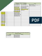 Normas Registro Mercantil Unido