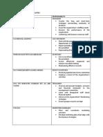 BUSINESS TEAM RESPONSIBILITIES.docx