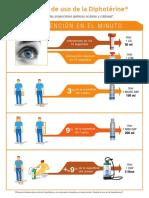 protocolo_diphoterine.pdf
