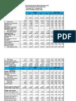 Analisis Laporan Keuangan Indo TambangRaya Megah